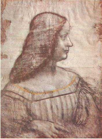 Рассказы о художниках. Леонардо да Винчи.